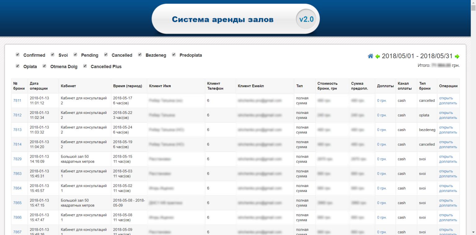 Ishchenko.pro_booking_report